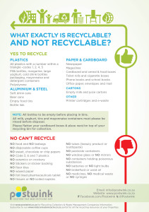 Postwink Recycling List