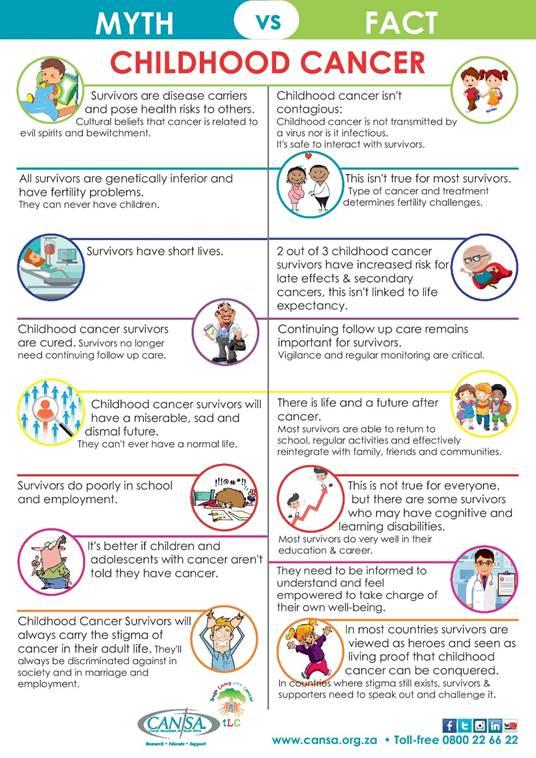 Childhood cancer myth fact table